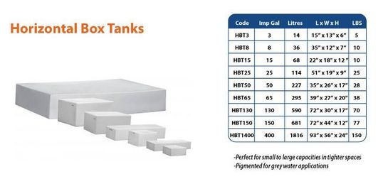Horizontal Box Tanks
